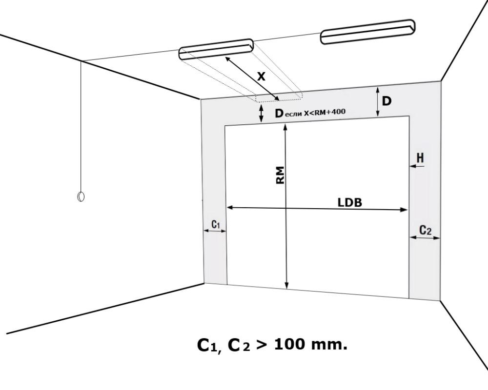 Схема замера секционных ворот